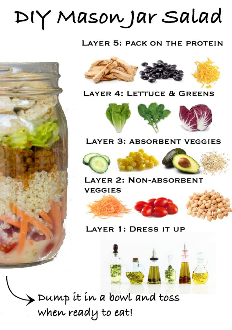 How To Decorate A Long Living Room With Windows: DIY Meatless Mason Jar Salad